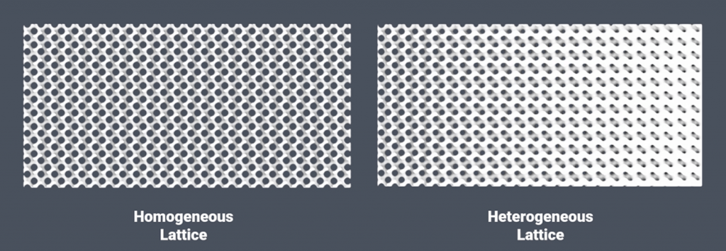 Examples of both homogeneous and heterogeneous lattice structures