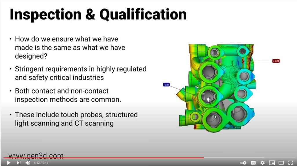 inspection and qualification of a hydraulic manifold