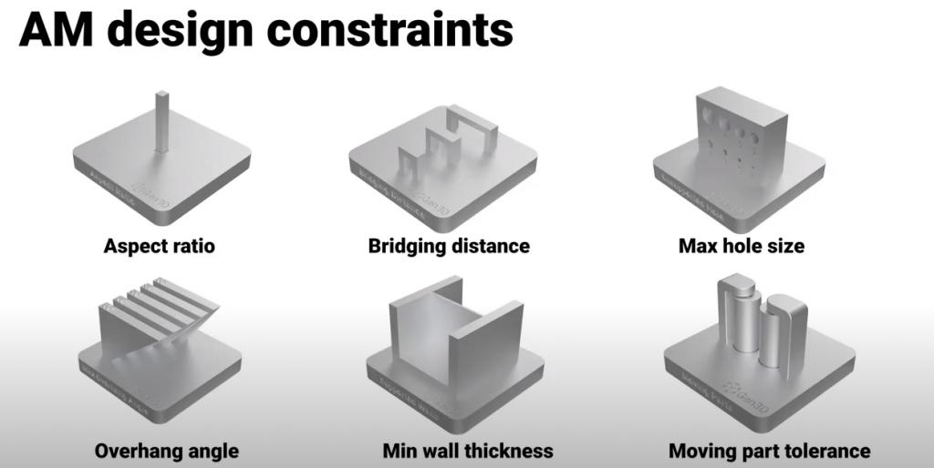 AM design constraints
